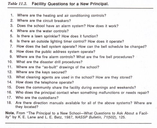 Whatever the problems encountered in the opening and occupation of a school   it is the principal who is responsible for insuring a smooth opening. Chapter 11